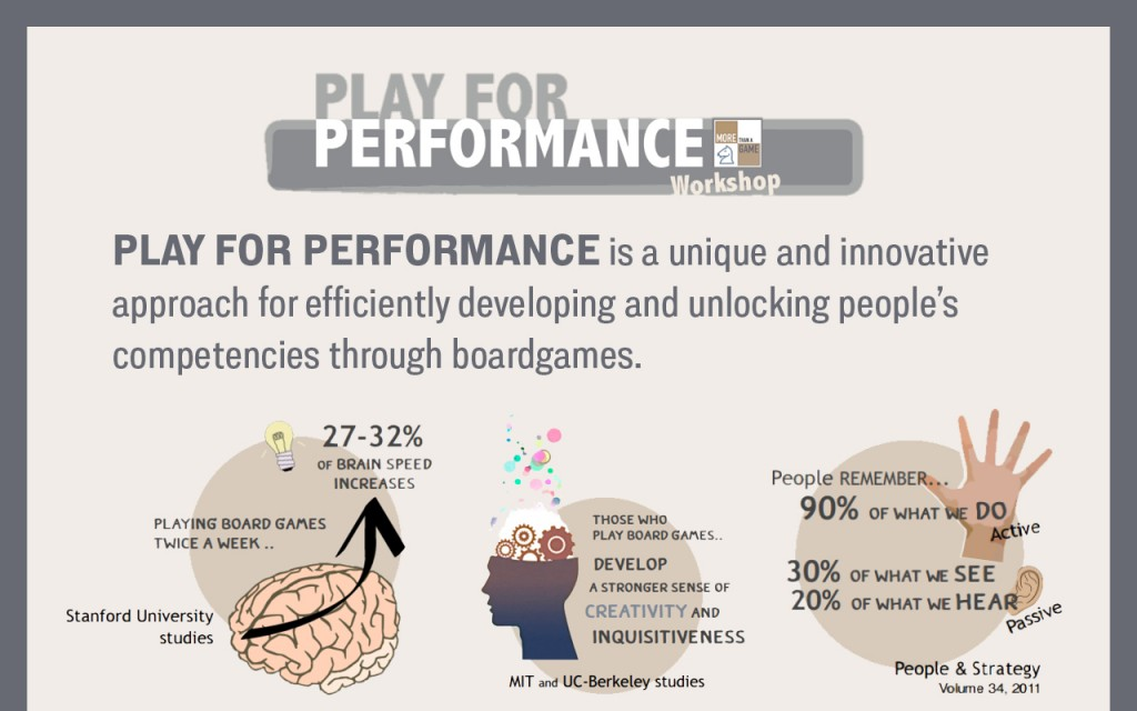 PLAY FOR PERFORMANCE WEB